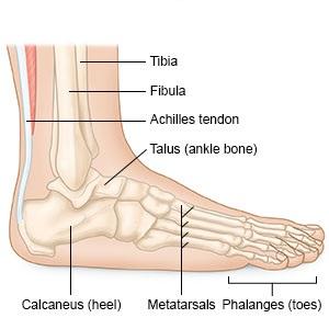 gipsz ízületi kezeléssel lábujj alatti fájdalom