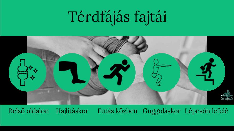 kenőcsök ízületi fájdalmakhoz, mit kell tenni