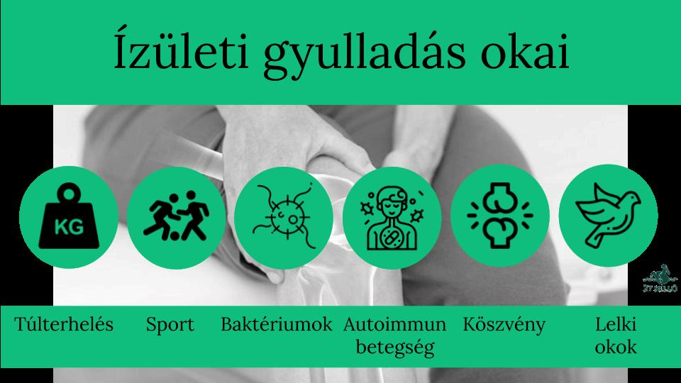 smarthabits.hu | Betegségek