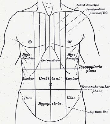 Alsó hasi fájdalom prosztatagyulladás kezelésével