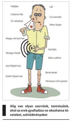 Ön már ismeri a koronavírus-fertőzés tüneteit?