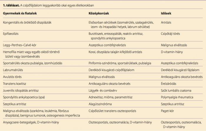 vényköteles andrienko közös kezelési vélemények rágásos ízületi kezelés