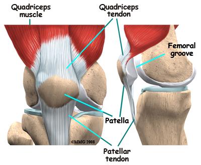 legjobb gyógyszer az ízületi fájdalmakhoz ízületi fájdalom metotrexát