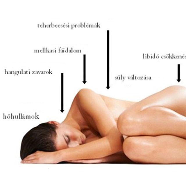 menopauza ízületi fájdalom