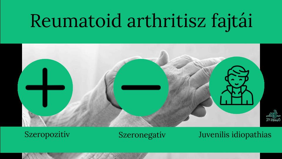 szeronegatív reumatoid artritisz osztály után fáj a könyökízület