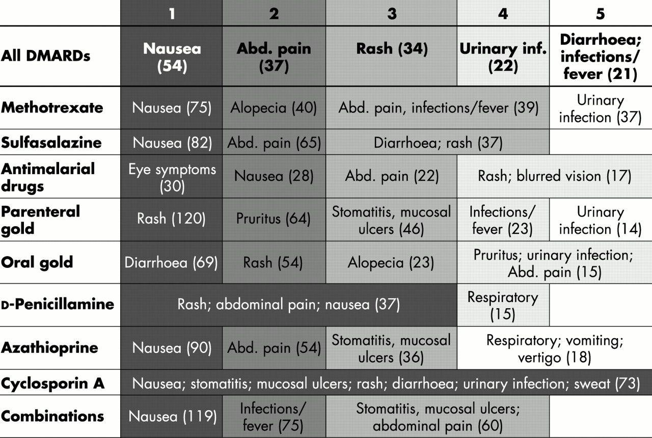 ízületi betegség orvosi referencia