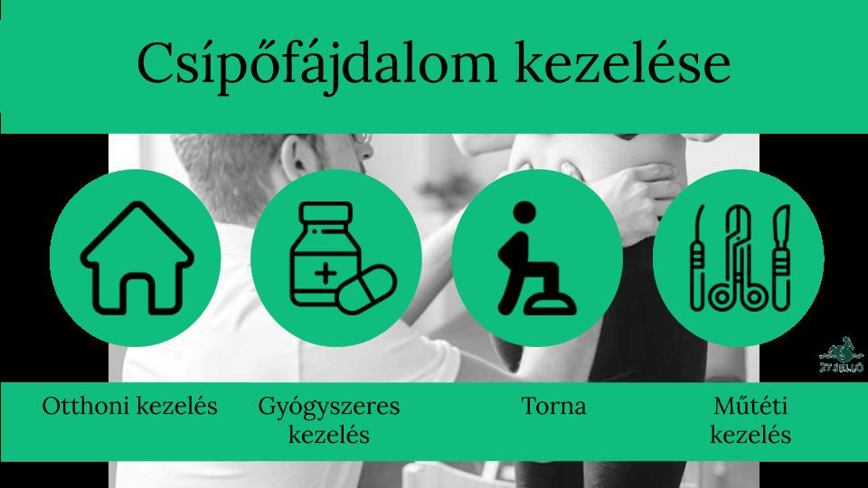 Sportserules - smarthabits.hu PORTÁL