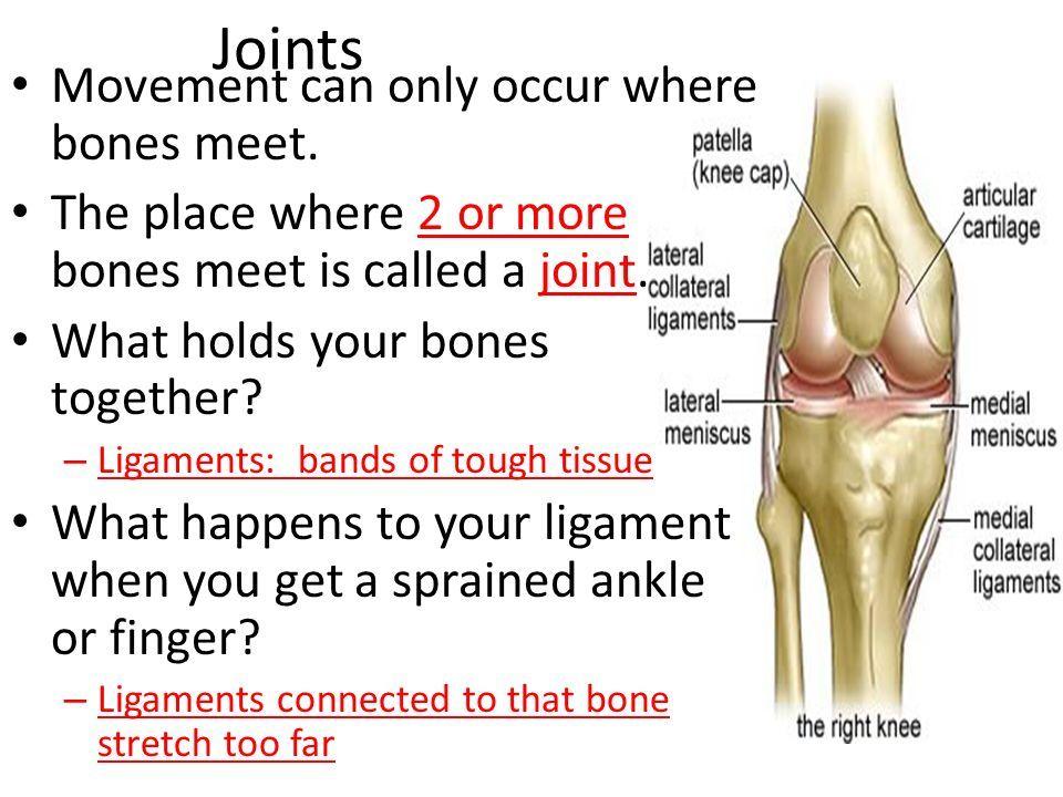 fájó ízületi fájó csont enyhítse a fájdalmat a könyökízület gyulladásával