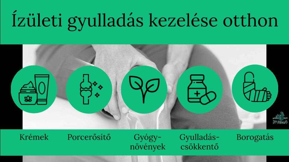Reumatoid artritisz - smarthabits.hu