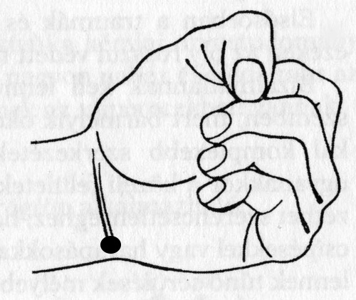 akupresszúra csípőfájdalom esetén az ízület fáj, ha megnyomják